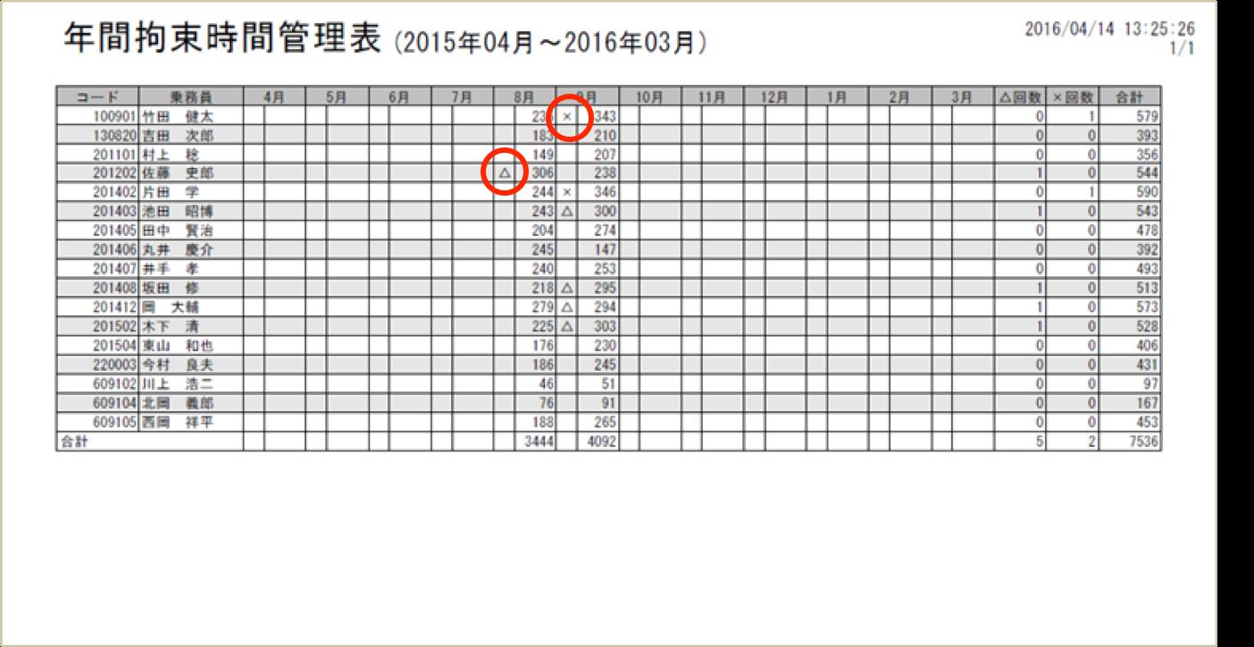 年間拘束時間管理表