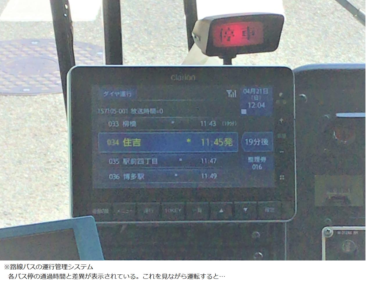 路線バスの運行管理システムの状況